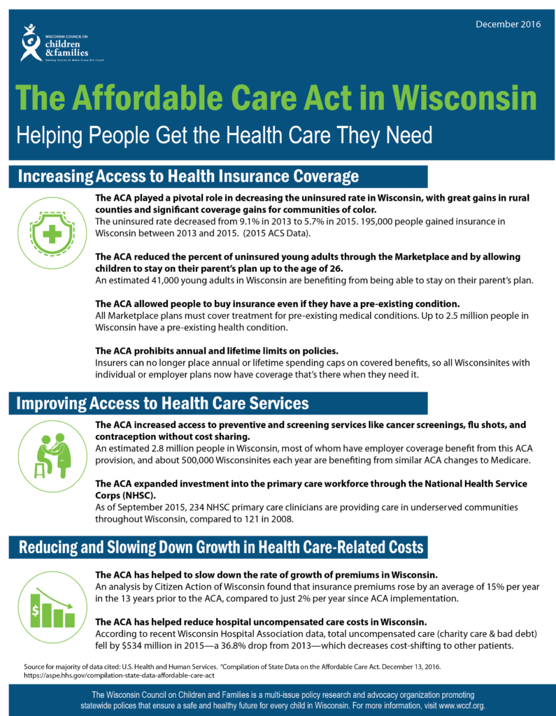 the changes in healthcare brought by the affordable care act The reform of the united states health care and insurance system has been a central focus of health care policy for many years many changes were brought about by the 2010 passage of the affordable care act.